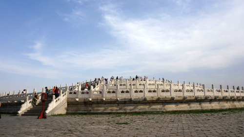 Private Tour to Yonghe Temple, Summer Palace & Panda Hall by Shanghai Han Tang Travel